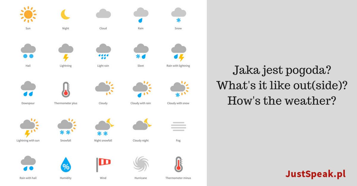 What's the weather like? – słownictwo związane z pogodą
