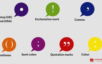Punctuation  Marks, czyli znaki interpunkcyjne po angielsku