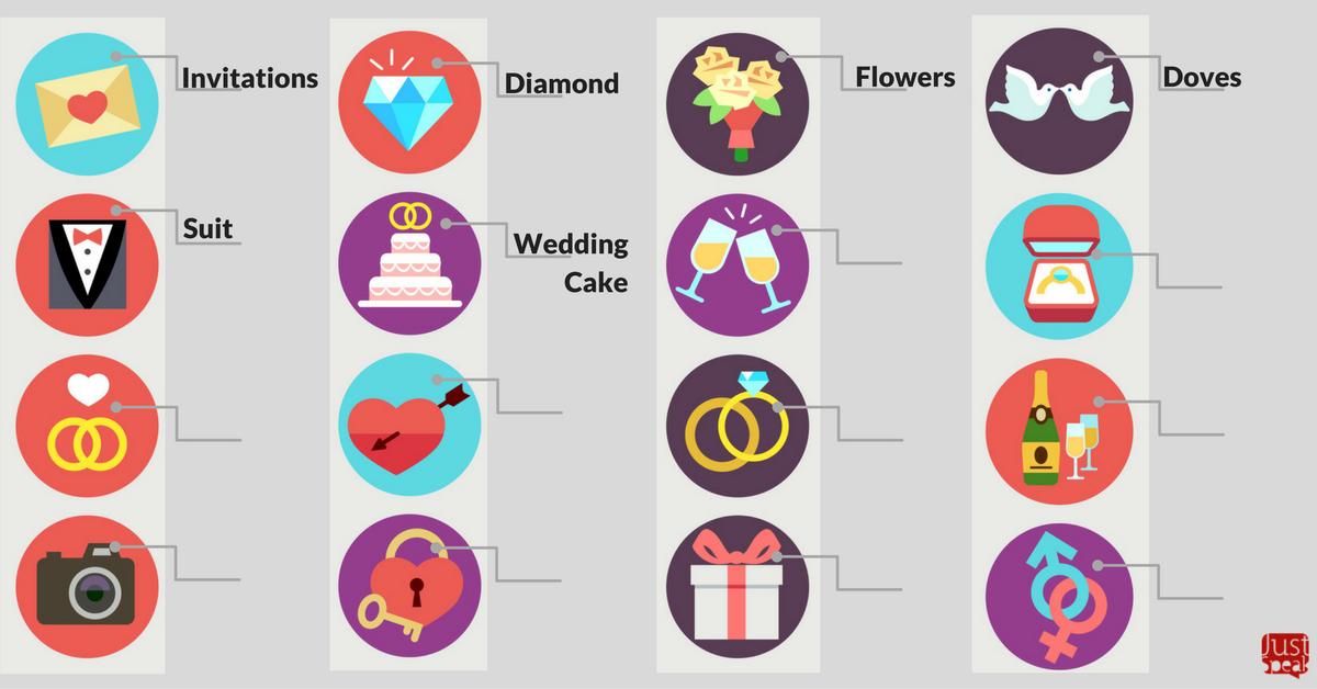 Wedding Vocabulary List